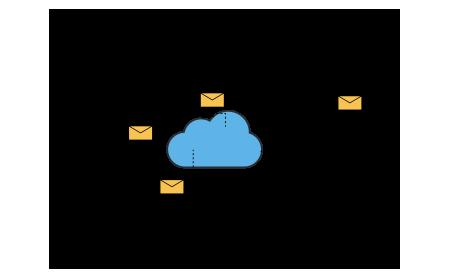 Cloud Email Client