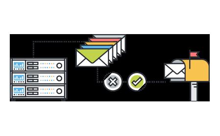 Cloud Email Hosting