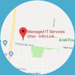Infolink Address Map